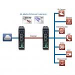 CL1212E Industrial CopperLink Ultra High-Speed Copper Ethernet Extender 168 Mbps
